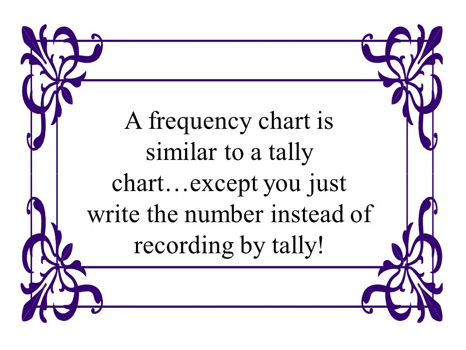 A frequency chart is similar to a tally chart…except you just write the number instead of recording by tally!