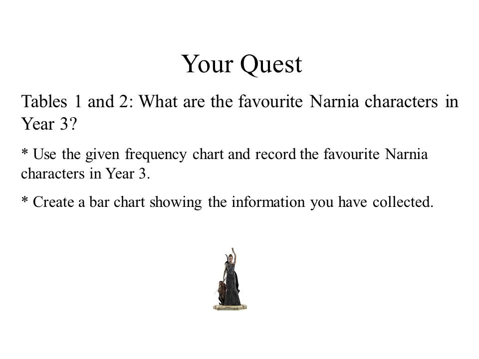 Your Quest Tables 1 and 2: What are the favourite Narnia characters in Year 3