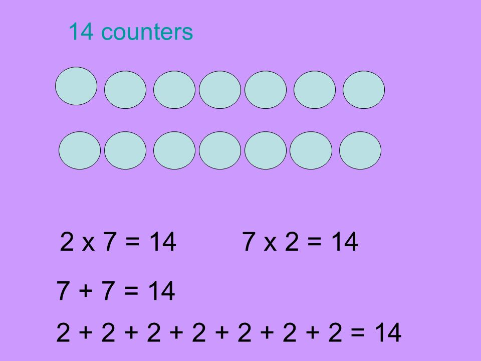 14 counters 2 x 7 = 14 7 x 2 = 14 7 + 7 = 14 2 + 2 + 2 + 2 + 2 + 2 + 2 = 14