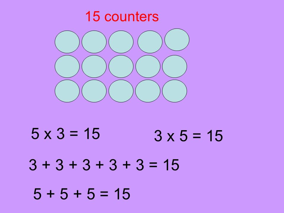 15 counters 5 x 3 = 15 3 x 5 = 15 3 + 3 + 3 + 3 + 3 = 15 5 + 5 + 5 = 15