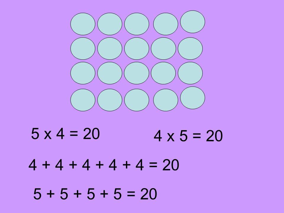 5 x 4 = 20 4 x 5 = 20 4 + 4 + 4 + 4 + 4 = 20 5 + 5 + 5 + 5 = 20
