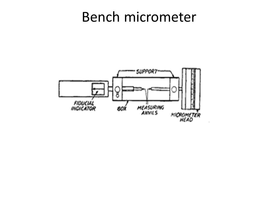 Miraculous Bench Micrometer Ppt Video Online Download Camellatalisay Diy Chair Ideas Camellatalisaycom