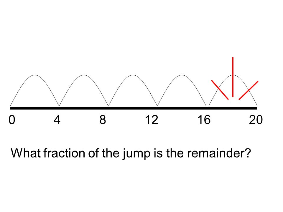 0 4 8 12 16 20 What fraction of the jump is the remainder