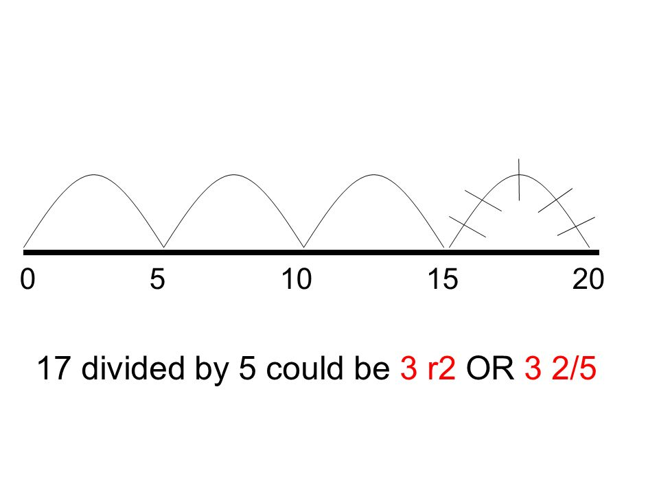 17 divided by 5 could be 3 r2 OR 3 2/5