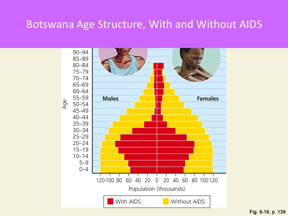 how aging effects the structure of Structure and the policy implications  infant mortality in china and analyses of population aging in  in countries such as china and india due to the effects of.