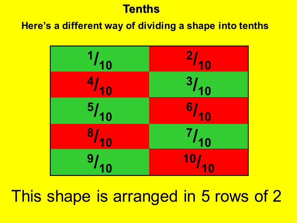 Here's a different way of dividing a shape into tenths