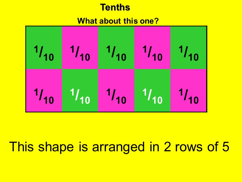 1/10 1/10 1/10 1/10 1/10 This shape is arranged in 2 rows of 5 Tenths