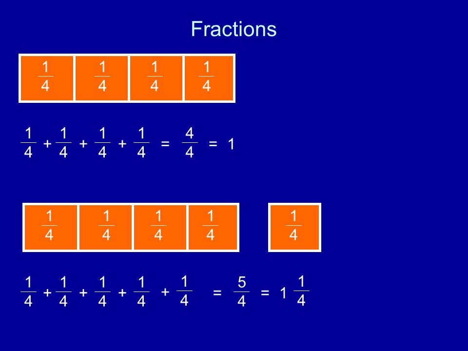Fractions 1 4 1 4 1 4 1 4 1 4 + 4 = = 1 1 4 1 4 1 4 1 4 1 4 1 4 + 5 4 1 4 = = 1