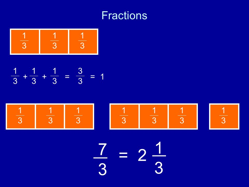 Fractions 1 3 1 3 1 3 1 3 + 3 = = 1 1 3 1 3 1 3 1 3 1 3 1 3 1 3 7 3 1 3 = 2