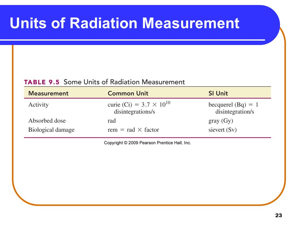 Applications of radioisotopes in carbon dating 4