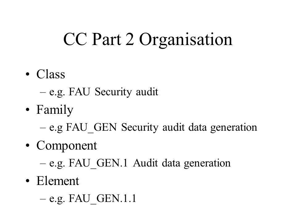 CC Part 2 Organisation Class Family Component Element