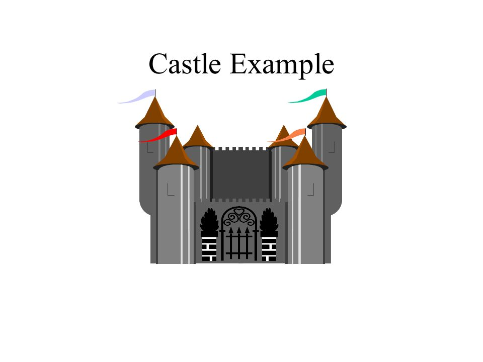 Castle Example