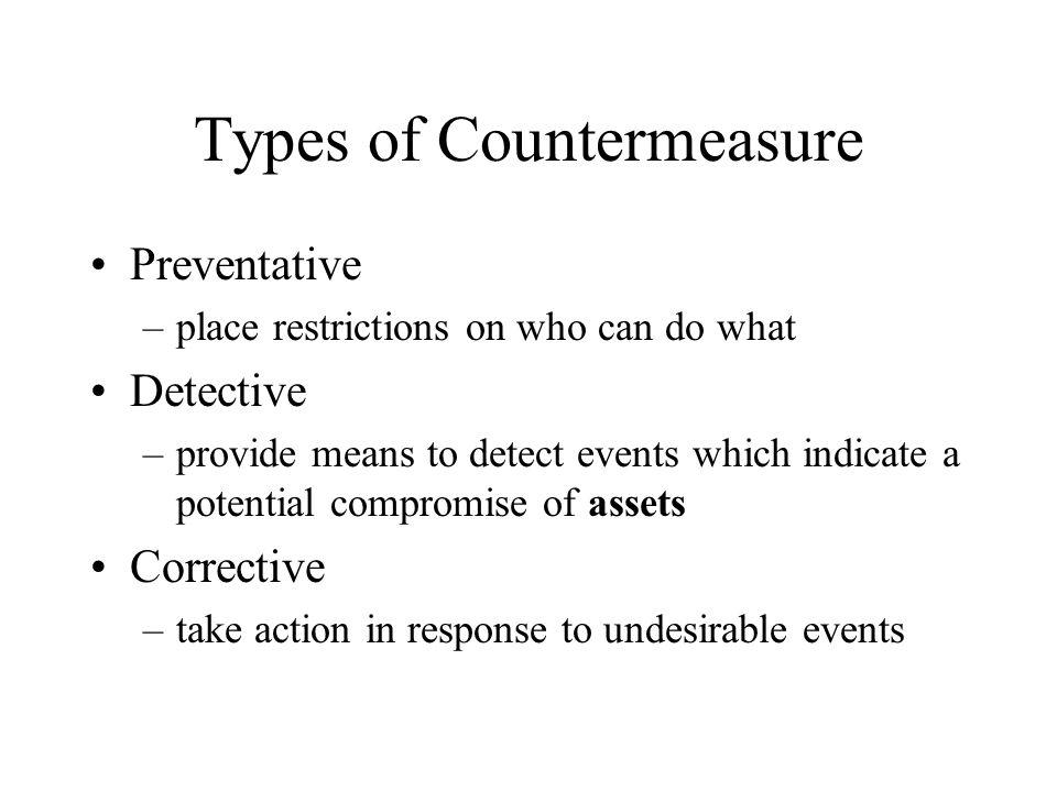 Types of Countermeasure