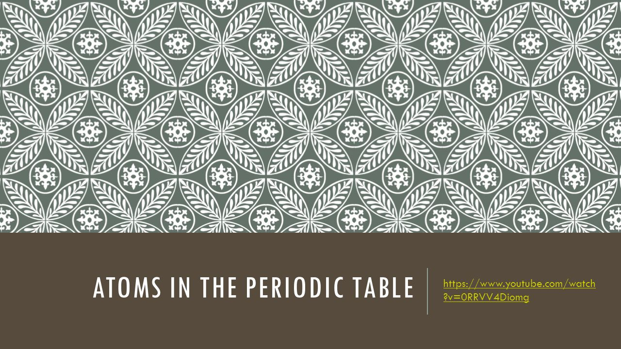 Atoms in the periodic table ppt video online download atoms in the periodic table gamestrikefo Gallery