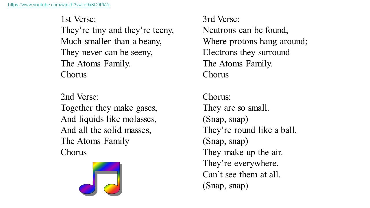 worksheet The Atoms Family Worksheet atoms in the periodic table ppt video online download 19 theyre