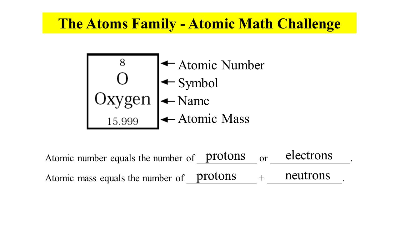 worksheet The Atoms Family Worksheet atoms in the periodic table ppt video online download family atomic math challenge