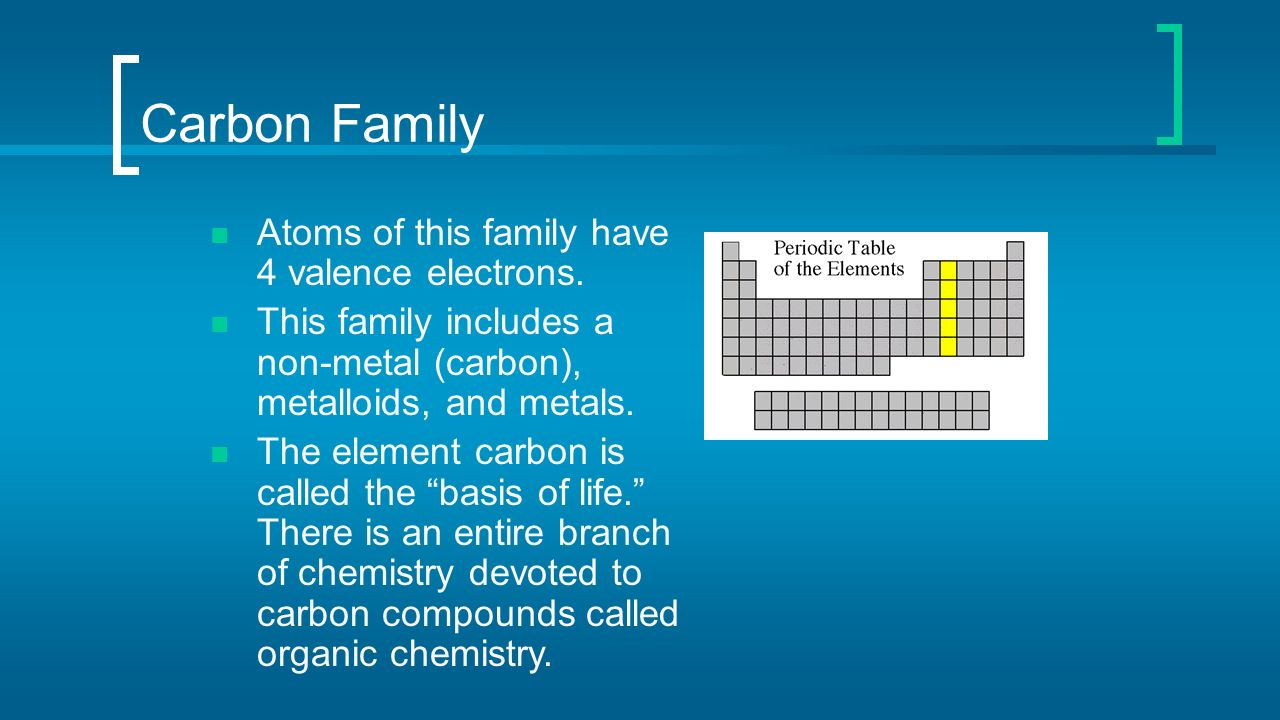 Atoms in the periodic table ppt video online download 53 carbon gamestrikefo Images