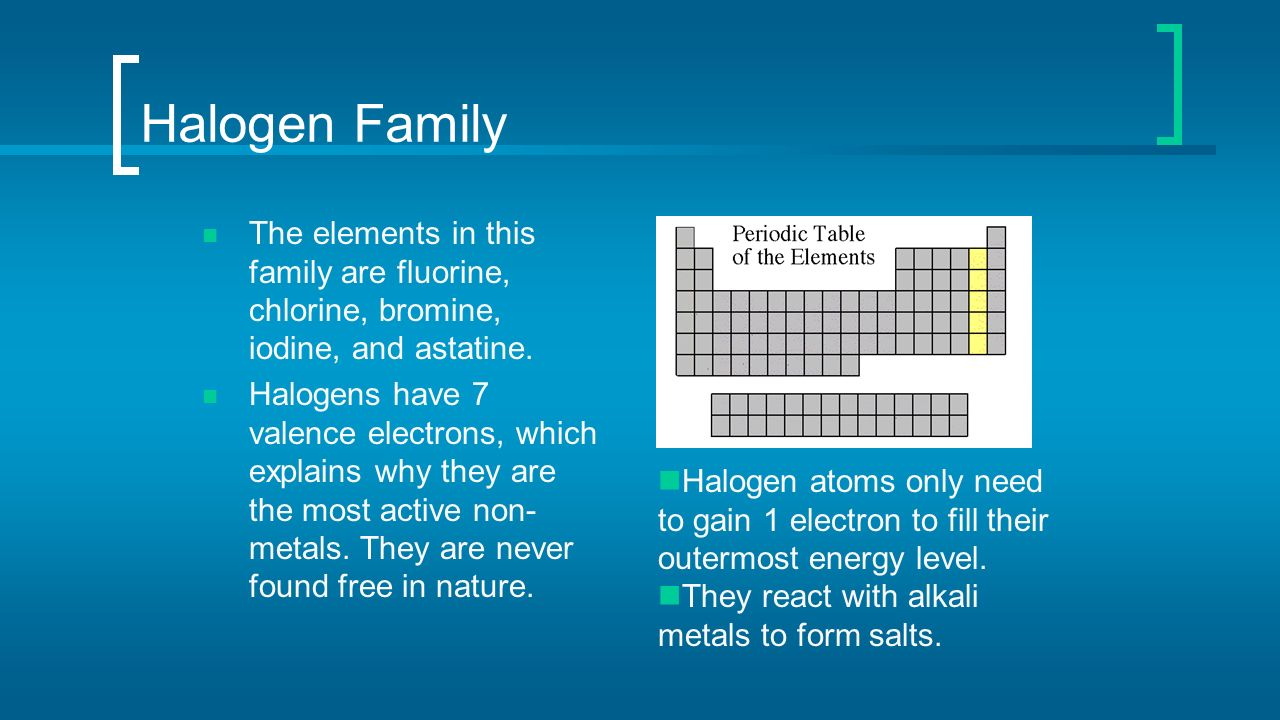 Atoms in the periodic table ppt video online download halogen family the elements in this family are fluorine chlorine bromine iodine gamestrikefo Images