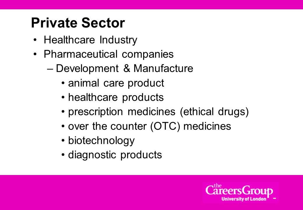 Private Sector Healthcare Industry Pharmaceutical companies