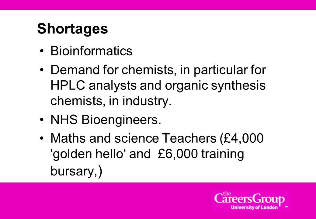 Shortages Bioinformatics
