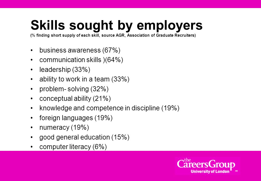 Skills sought by employers (% finding short supply of each skill, source AGR, Association of Graduate Recruiters)