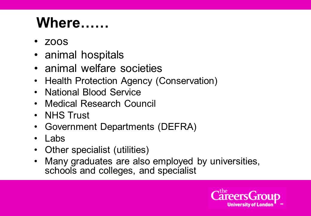 Where…… zoos animal hospitals animal welfare societies