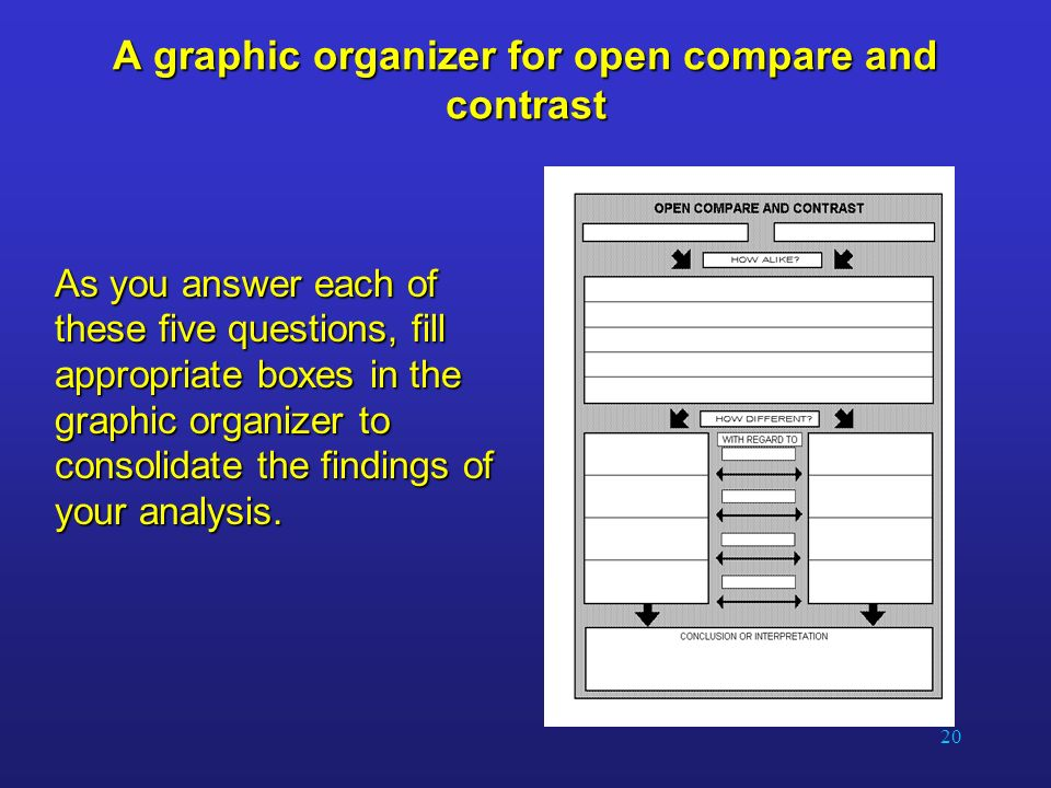 graphic organizer satarical Definition of a graphic organizer a graphic organizer is a visual display that demonstrates relationships between facts, concepts or ideas.
