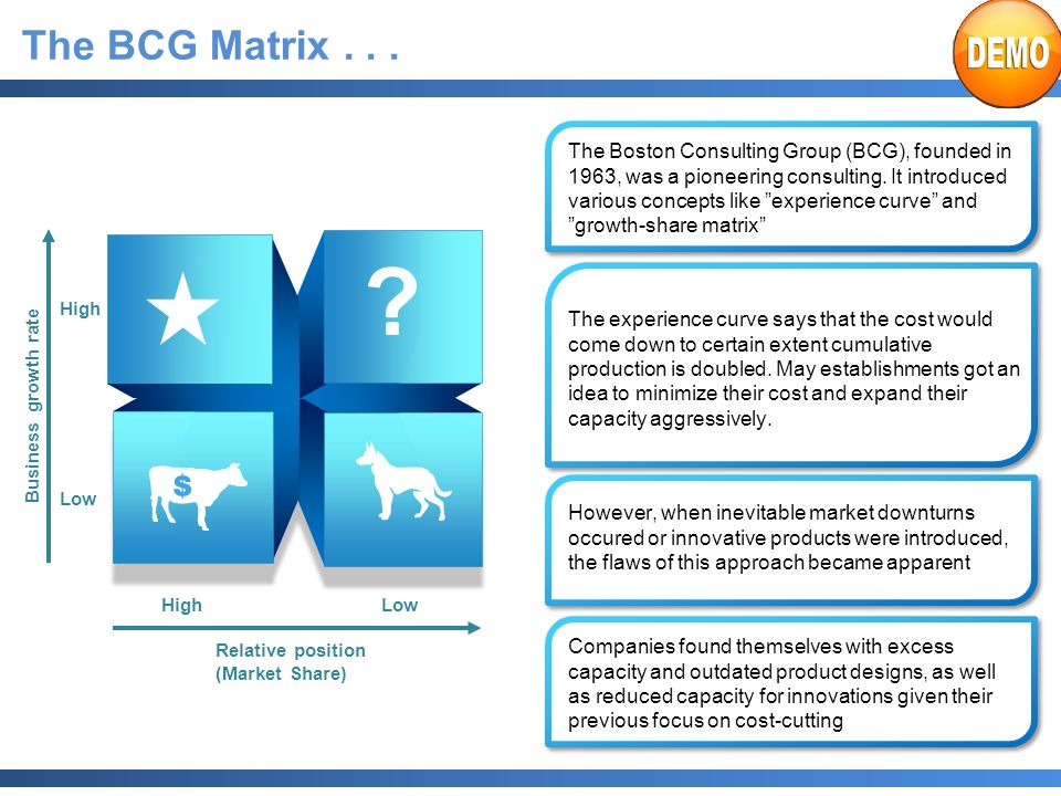the bcg matrix This paper empirically explores the performance tendencies and strategic attributes of businesses in the four cells of the boston consulting group product portfolio.