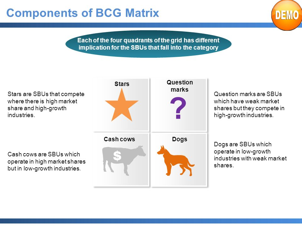 bcg matrix for fair and handsome