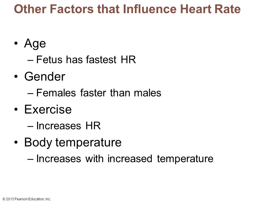 gender influence on mean pulse rate Influence of gender on heart rate and core temperature at critical wbgt   average heart rate between genders for three metabolic levels.
