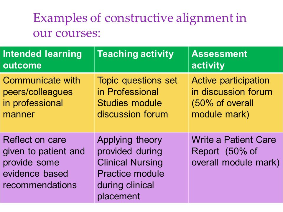 Examples of constructive alignment in our courses: