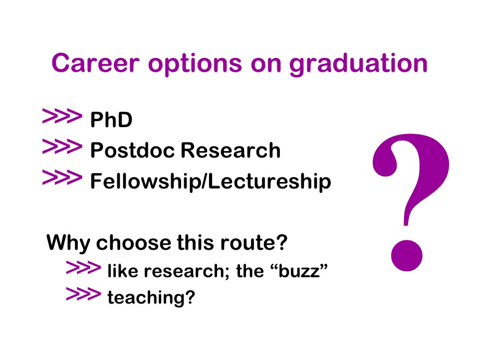 Career options on graduation