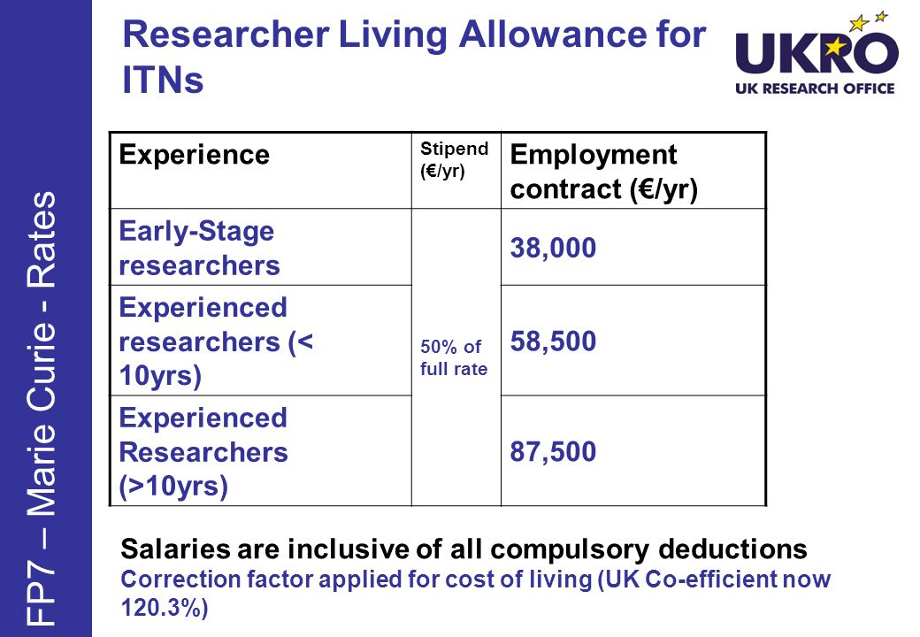 Researcher Living Allowance for ITNs