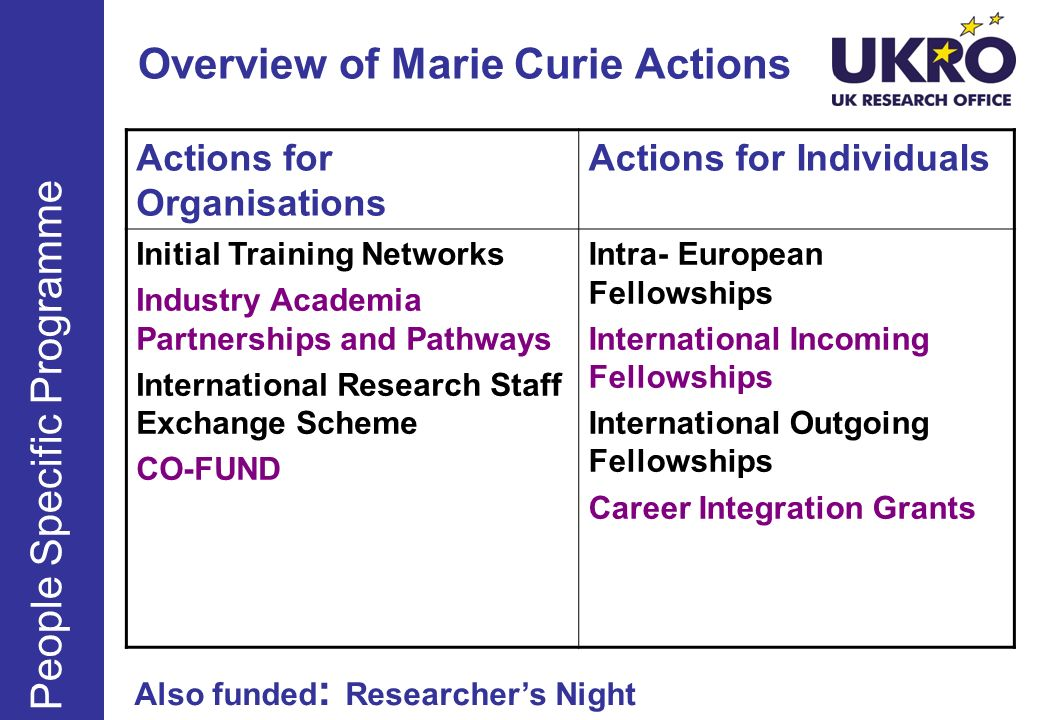 Overview of Marie Curie Actions