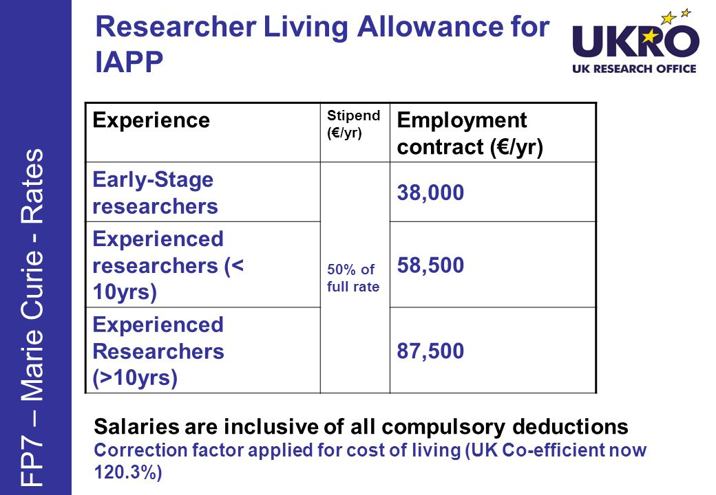 Researcher Living Allowance for IAPP