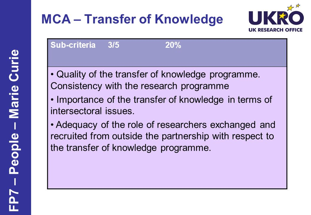 MCA – Transfer of Knowledge