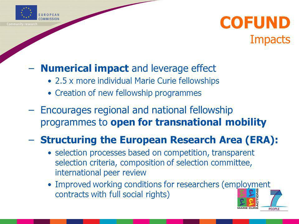 COFUND Impacts Numerical impact and leverage effect