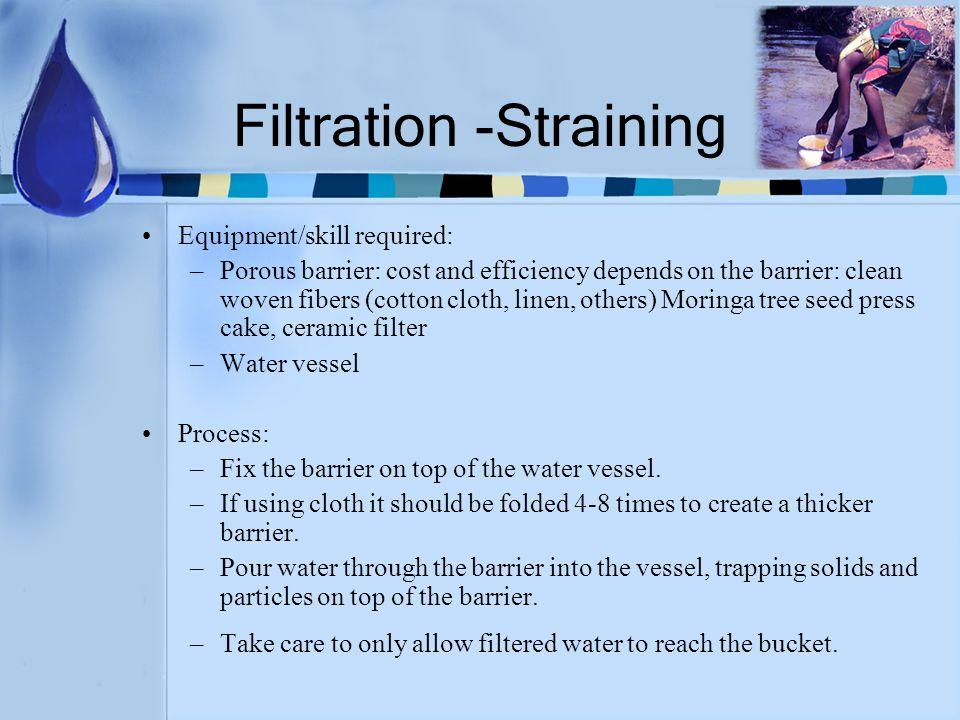 Filtration -Straining