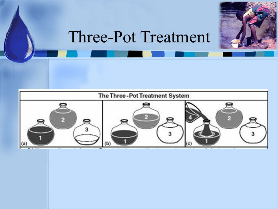 Three-Pot Treatment