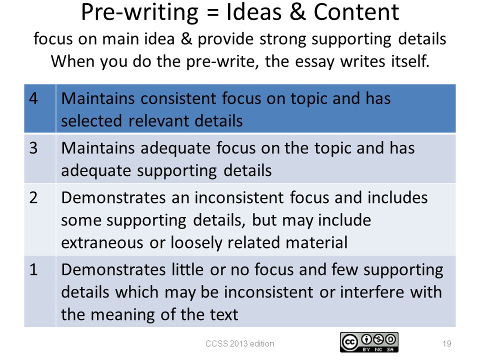 persuasive writing unit ~ essays in days ppt  19 pre writing