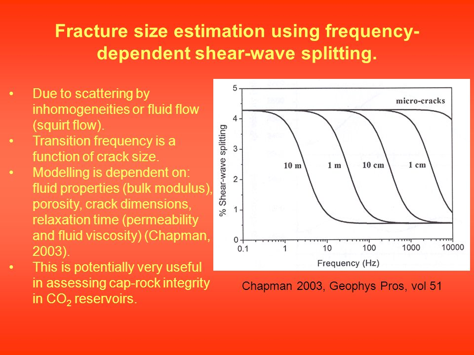 Fracture size estimation using frequency-dependent shear-wave splitting.
