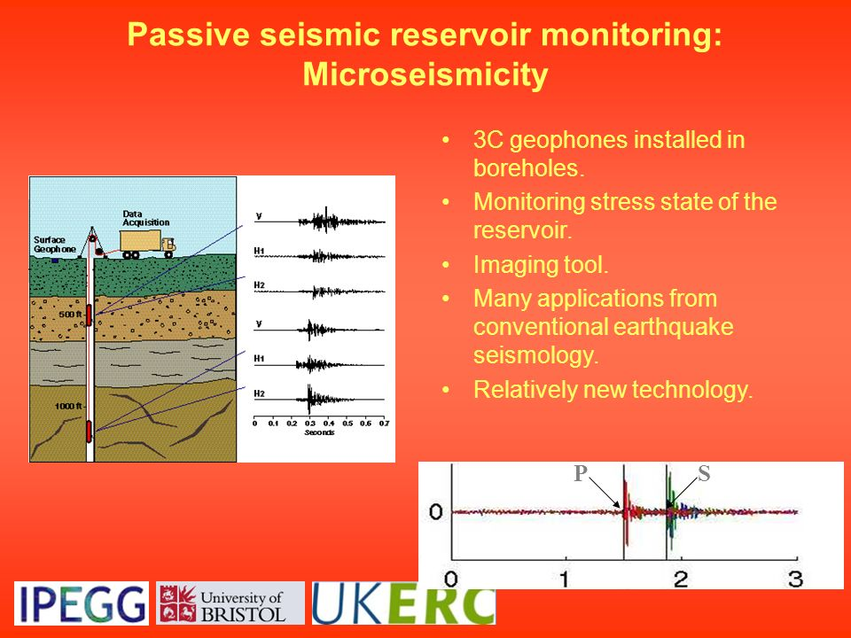 Passive seismic reservoir monitoring: Microseismicity