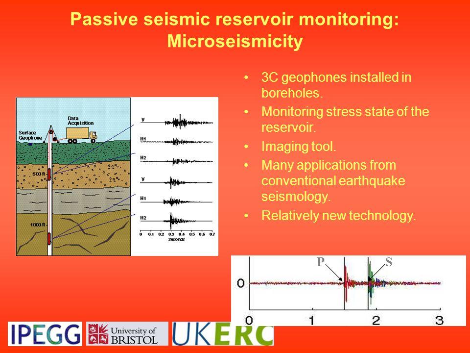 Passive seismic reservoir monitoring: Microseismicity