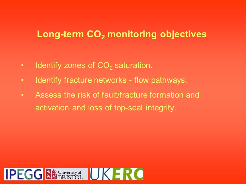 Long-term CO2 monitoring objectives