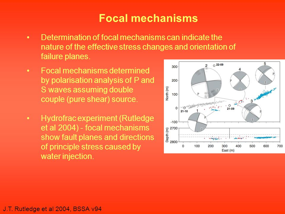 Focal mechanismsDetermination of focal mechanisms can indicate the nature of the effective stress changes and orientation of failure planes.