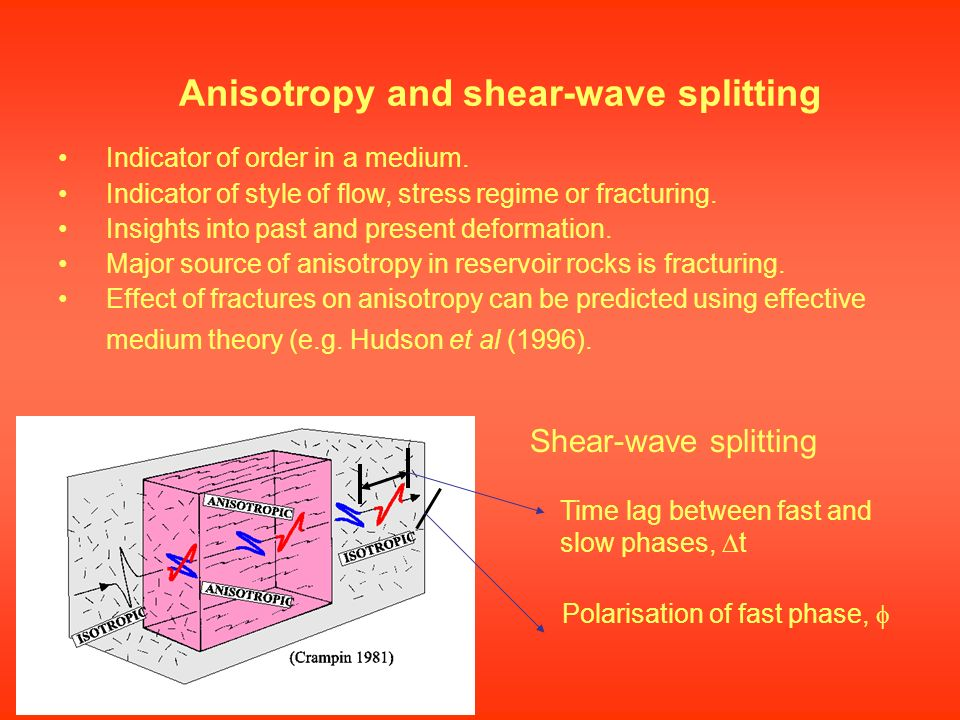 Anisotropy and shear-wave splitting