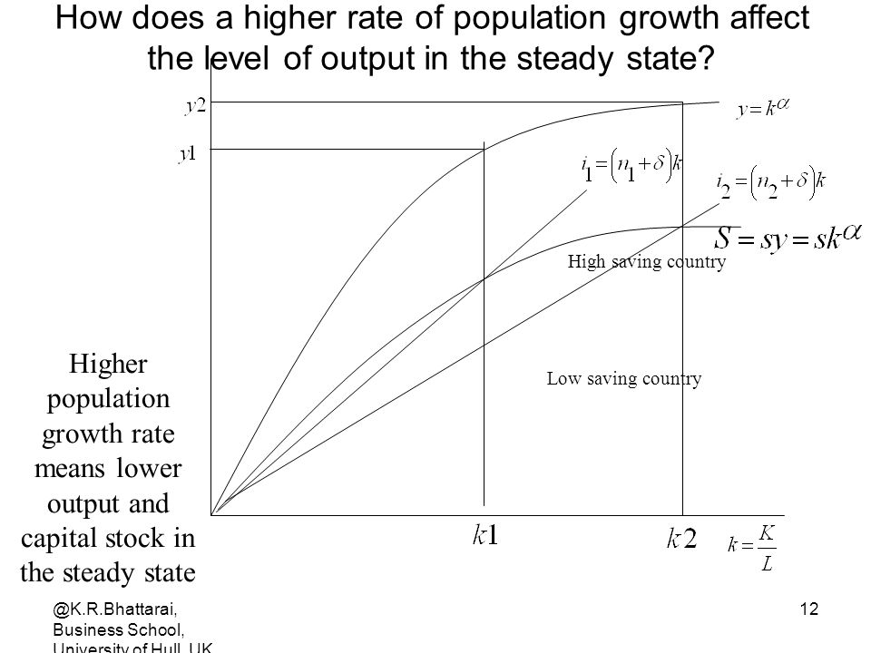 How does a higher rate of population growth affect the level of output in the steady state