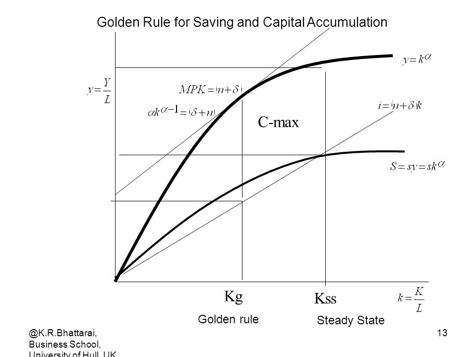 Golden Rule for Saving and Capital Accumulation