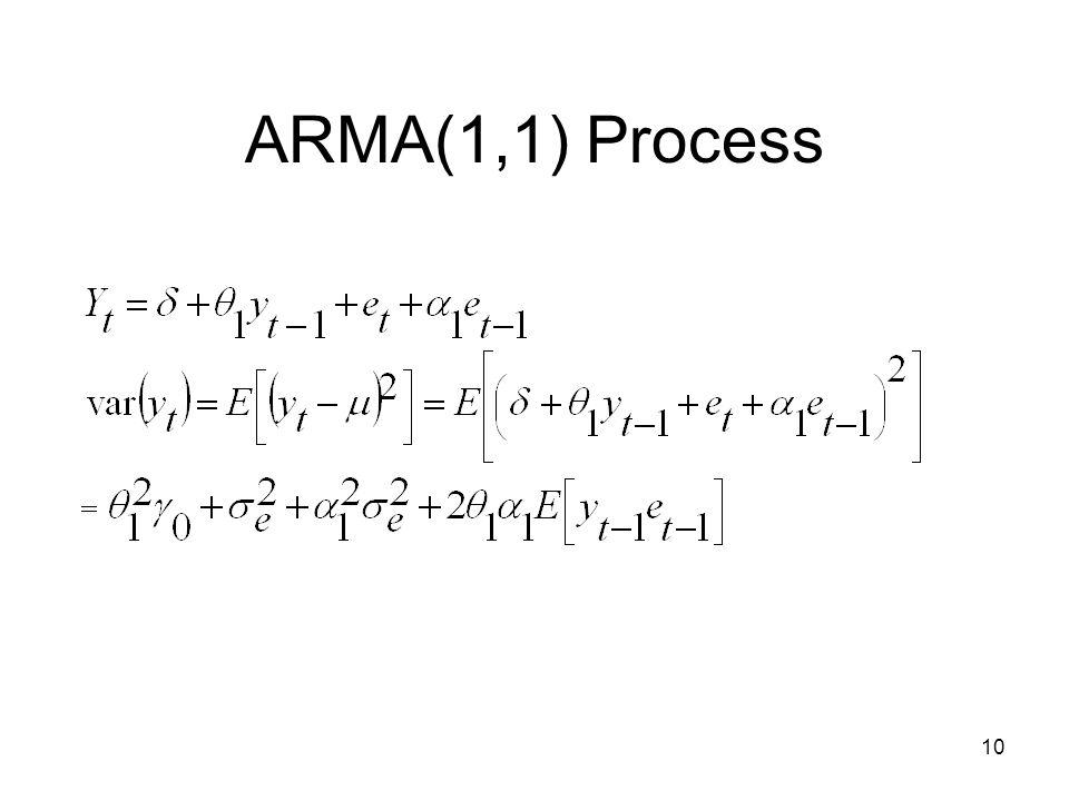 ARMA(1,1) Process