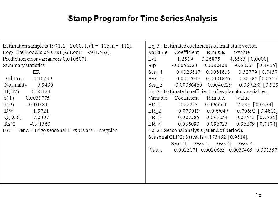 Stamp Program for Time Series Analysis